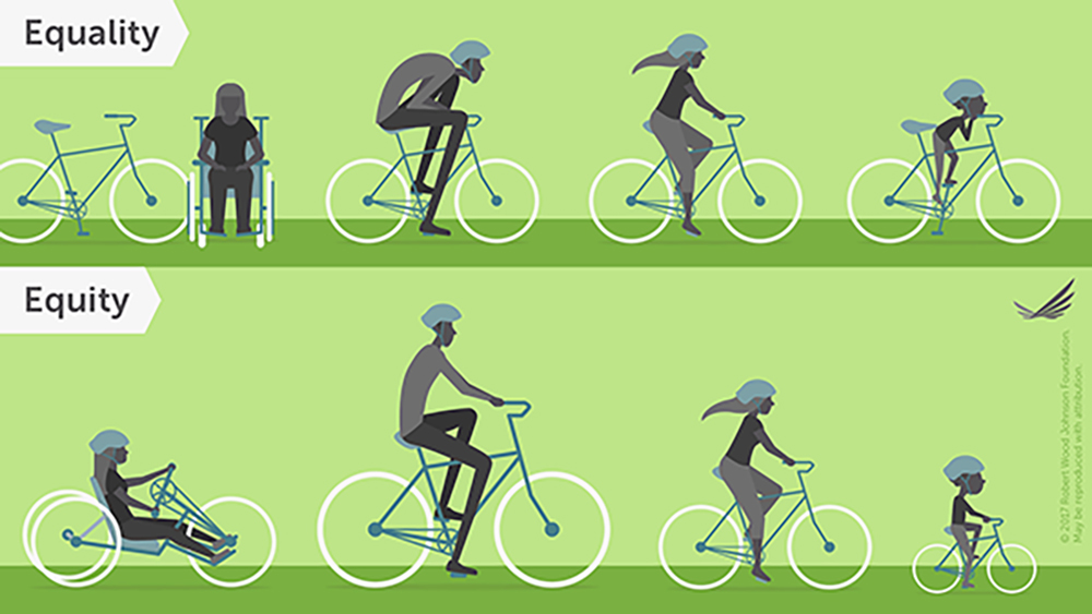 equality versus equity image depiction